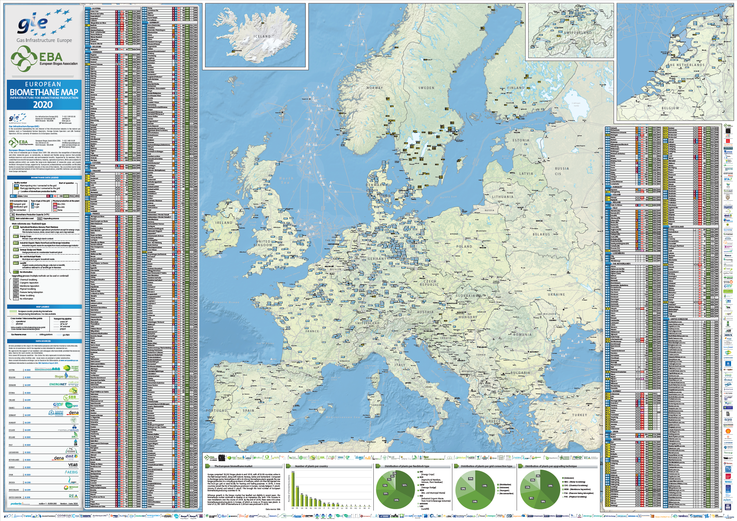European Biomethane Map 2020. © GIE - EBA